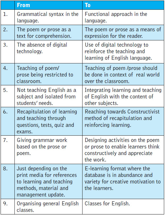 communicative functions of sentences The art of communication is the process of sending and receiving messages through verbal and or nonverbal means learn how to make sure you're clear  for example .