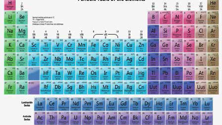 Teaching 'Atomic Numbers and Chemical Nature of Elements'