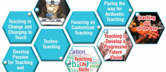 Visualising  21st century Teaching