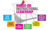 Hands-On Instructional Leadership