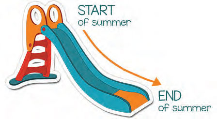 Summer Slide: End of Vacation Ride